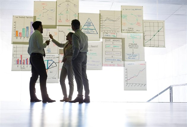 2012,céges szervezetfejlesztés